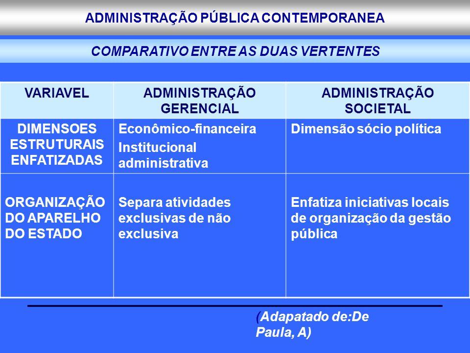 ADMINISTRAÇÃO PÚBLICA CONTEMPORANEA COMPARATIVO ENTRE AS DUAS VERTENTES VARIAVELADMINISTRAÇÃO GERENCIAL ADMINISTRAÇÃO SOCIETAL DIMENSOES ESTRUTURAIS E