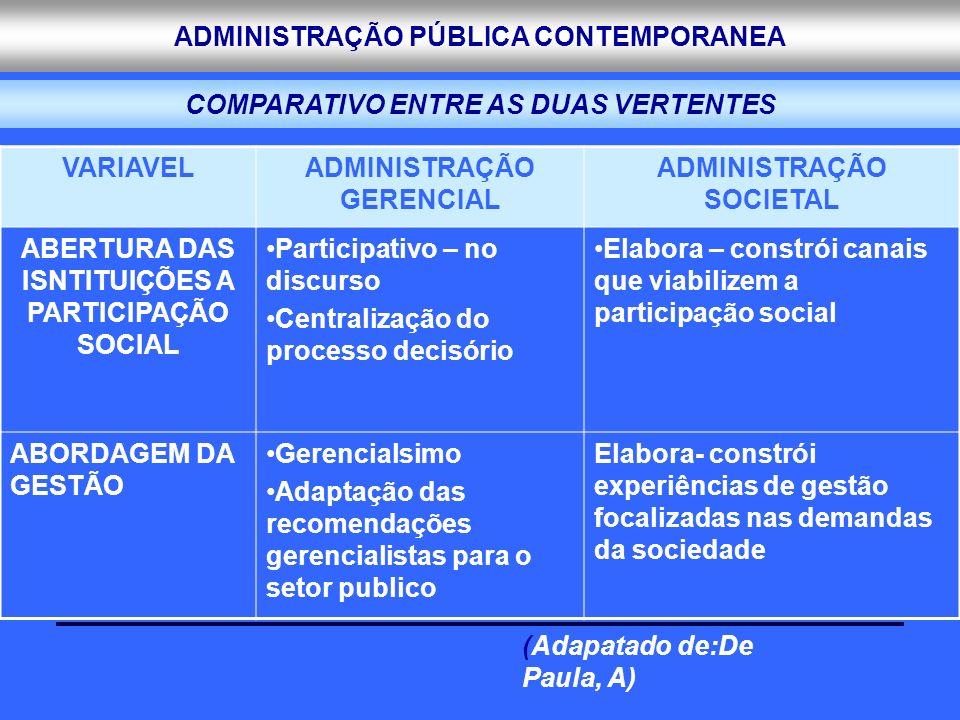 ADMINISTRAÇÃO PÚBLICA CONTEMPORANEA COMPARATIVO ENTRE AS DUAS VERTENTES VARIAVELADMINISTRAÇÃO GERENCIAL ADMINISTRAÇÃO SOCIETAL ABERTURA DAS ISNTITUIÇÕ