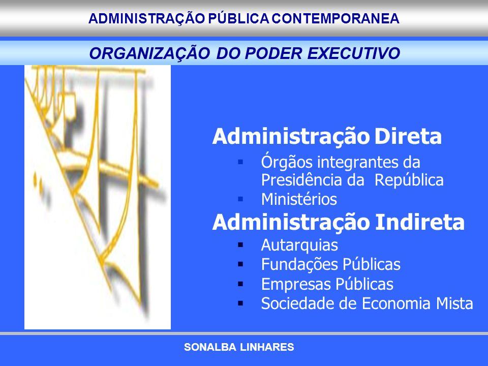 ADMINISTRAÇÃO PÚBLICA CONTEMPORANEA ORGANIZAÇÃO DO PODER EXECUTIVO Administração Direta Órgãos integrantes da Presidência da República Ministérios Adm