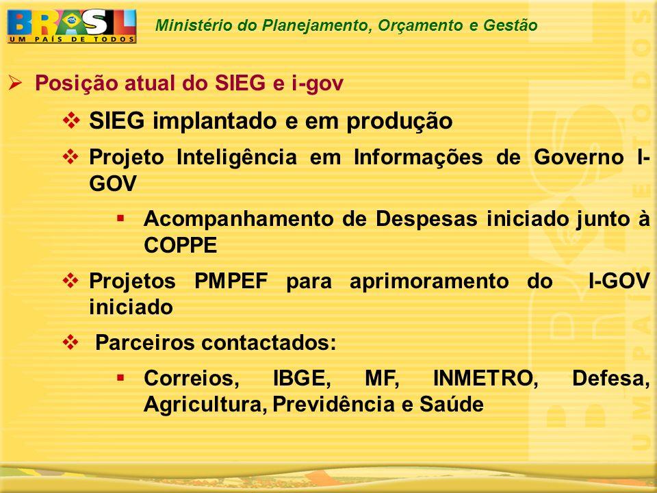 Ministério do Planejamento, Orçamento e Gestão Posição atual do SIEG e i-gov SIEG implantado e em produção Projeto Inteligência em Informações de Gove