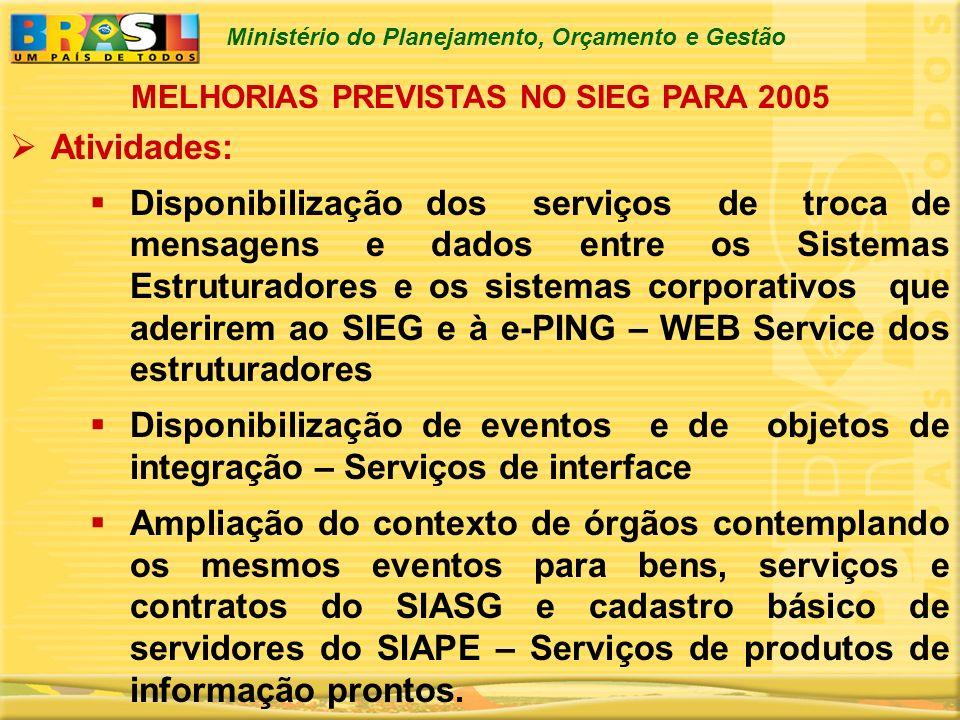 Ministério do Planejamento, Orçamento e Gestão Atividades: Disponibilização dos serviços de troca de mensagens e dados entre os Sistemas Estruturadore
