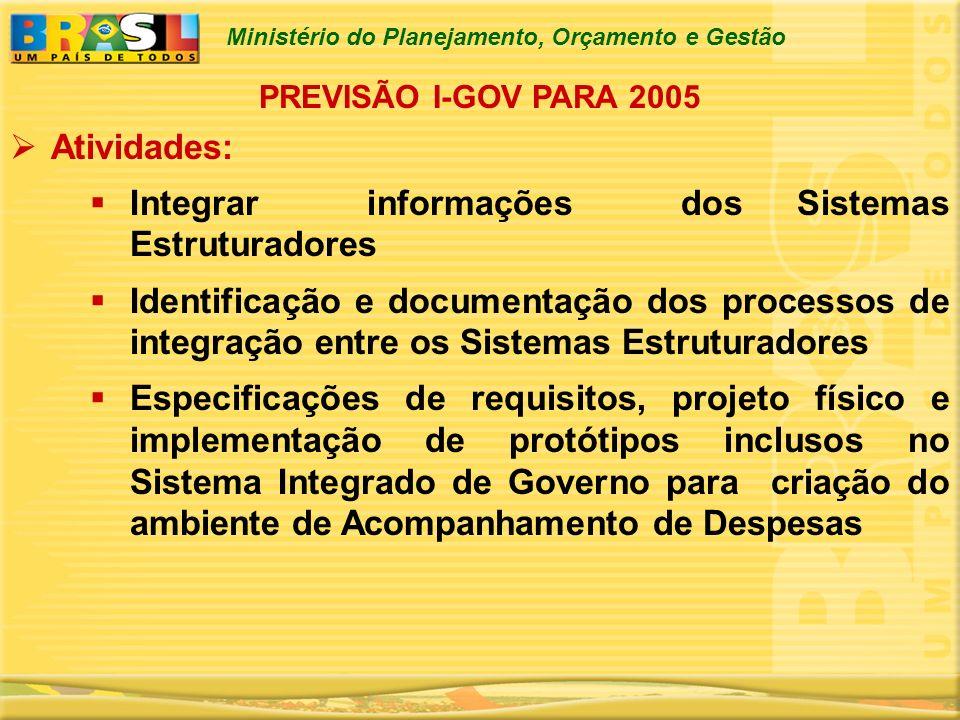 Ministério do Planejamento, Orçamento e Gestão Atividades: Integrar informações dos Sistemas Estruturadores Identificação e documentação dos processos