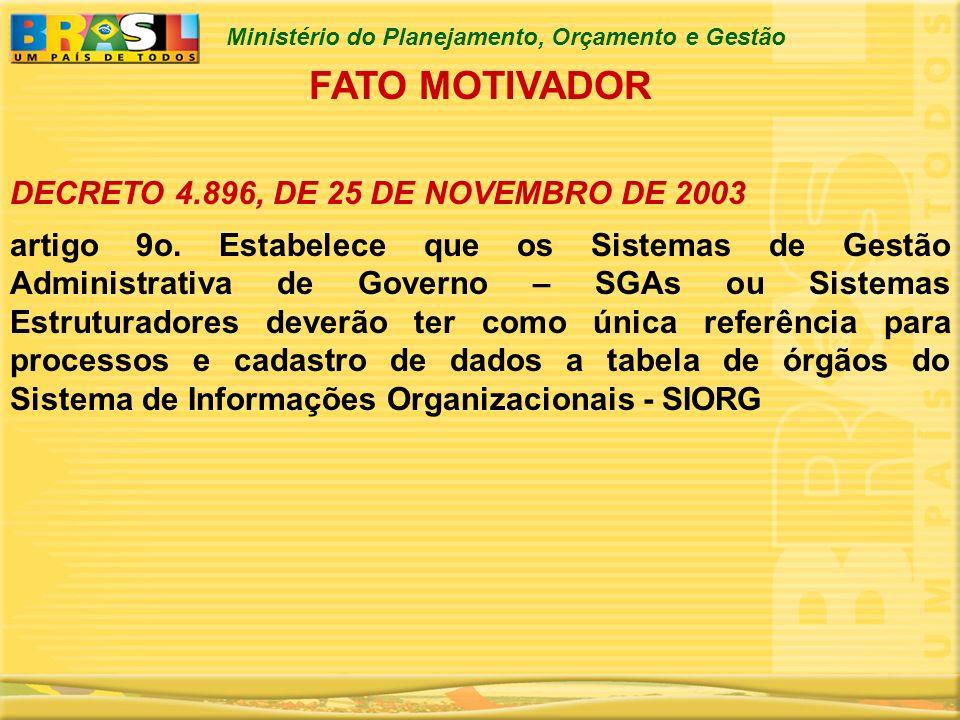 Ministério do Planejamento, Orçamento e Gestão FATO MOTIVADOR DECRETO 4.896, DE 25 DE NOVEMBRO DE 2003 artigo 9o. Estabelece que os Sistemas de Gestão