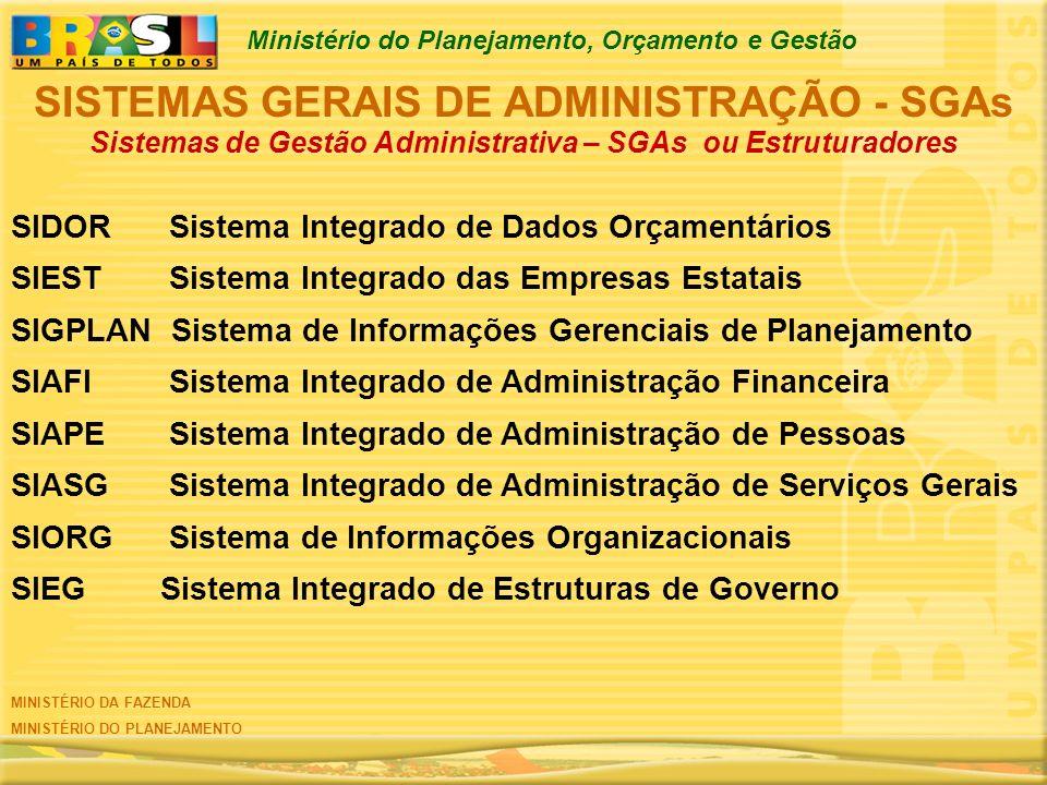 Ministério do Planejamento, Orçamento e Gestão SIDOR Sistema Integrado de Dados Orçamentários SIEST Sistema Integrado das Empresas Estatais SIGPLAN Si