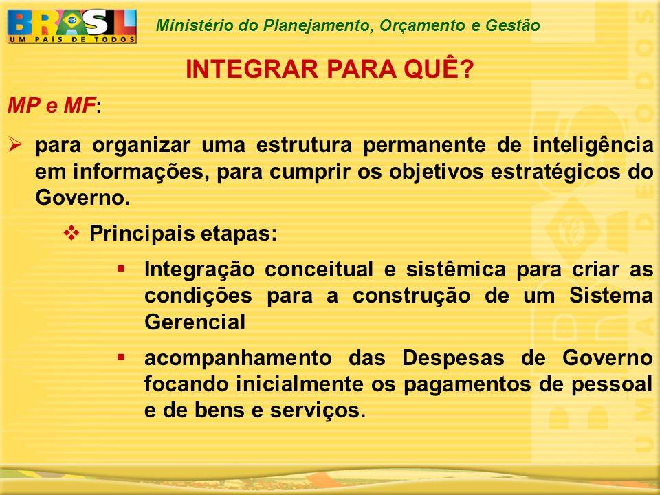 Ministério do Planejamento, Orçamento e Gestão INTEGRAR PARA QUÊ? MP e MF : para organizar uma estrutura permanente de inteligência em informações, pa