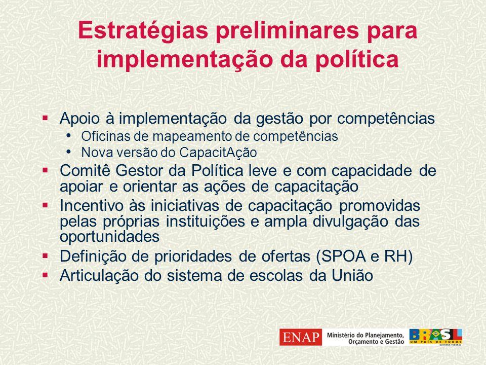Estratégias preliminares para implementação da política Apoio à implementação da gestão por competências Oficinas de mapeamento de competências Nova v