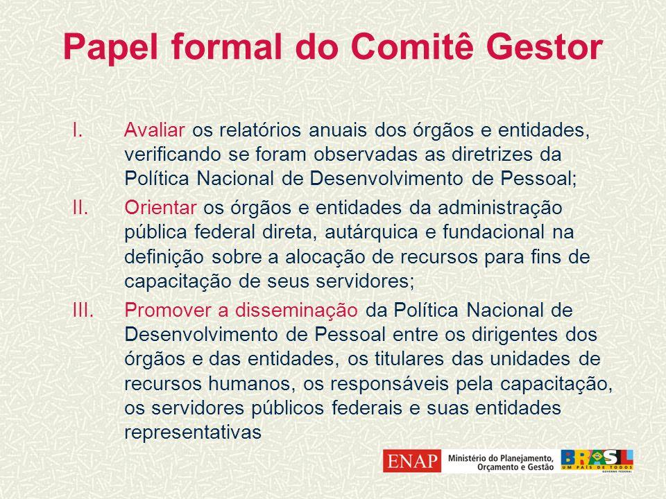 Papel formal do Comitê Gestor I.Avaliar os relatórios anuais dos órgãos e entidades, verificando se foram observadas as diretrizes da Política Naciona