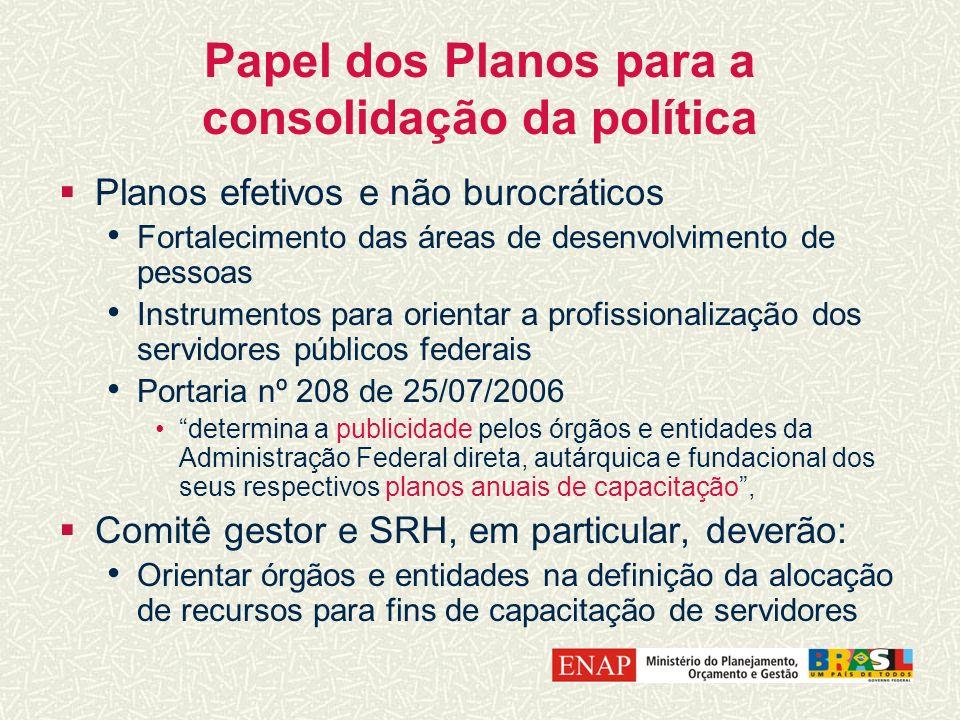 Papel dos Planos para a consolidação da política Planos efetivos e não burocráticos Fortalecimento das áreas de desenvolvimento de pessoas Instrumento