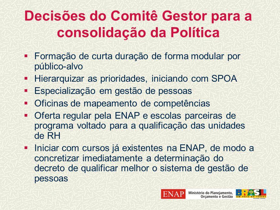 Decisões do Comitê Gestor para a consolidação da Política Formação de curta duração de forma modular por público-alvo Hierarquizar as prioridades, ini