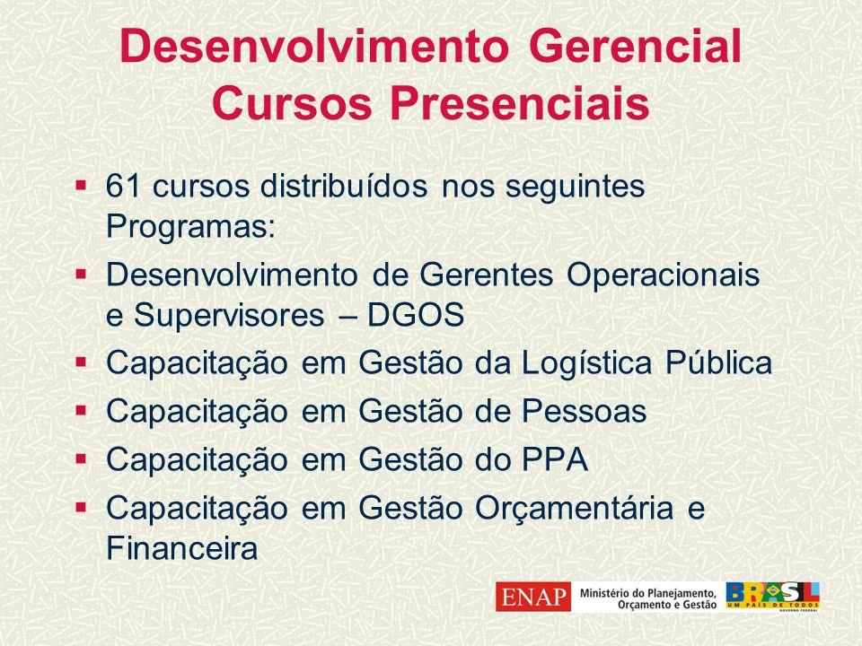 Desenvolvimento Gerencial Cursos Presenciais 61 cursos distribuídos nos seguintes Programas: Desenvolvimento de Gerentes Operacionais e Supervisores –