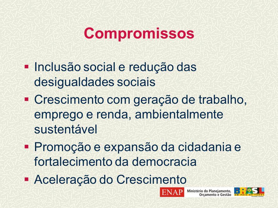 Compromissos Inclusão social e redução das desigualdades sociais Crescimento com geração de trabalho, emprego e renda, ambientalmente sustentável Prom