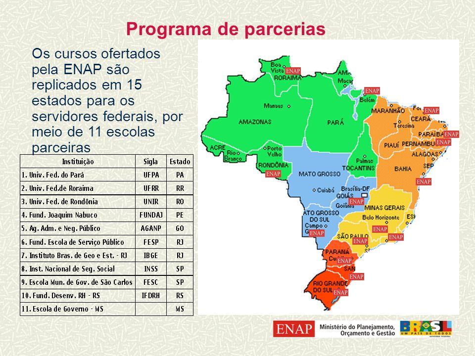 Programa de parcerias Os cursos ofertados pela ENAP são replicados em 15 estados para os servidores federais, por meio de 11 escolas parceiras