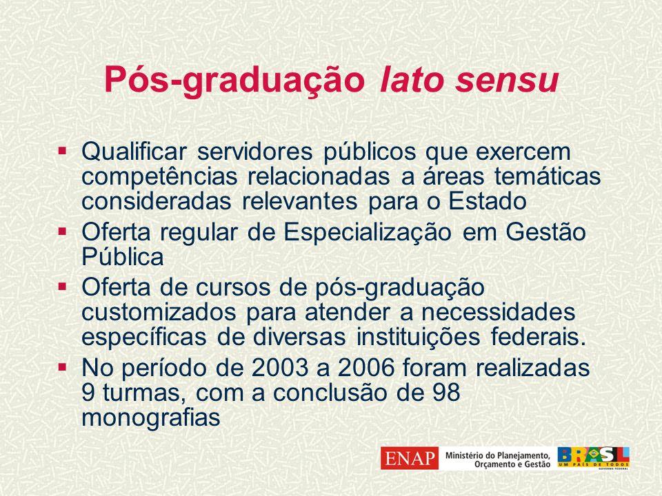 Pós-graduação lato sensu Qualificar servidores públicos que exercem competências relacionadas a áreas temáticas consideradas relevantes para o Estado