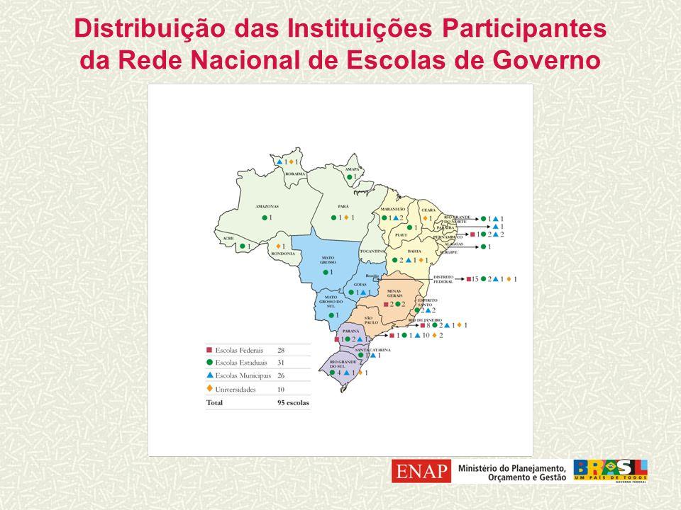 Distribuição das Instituições Participantes da Rede Nacional de Escolas de Governo