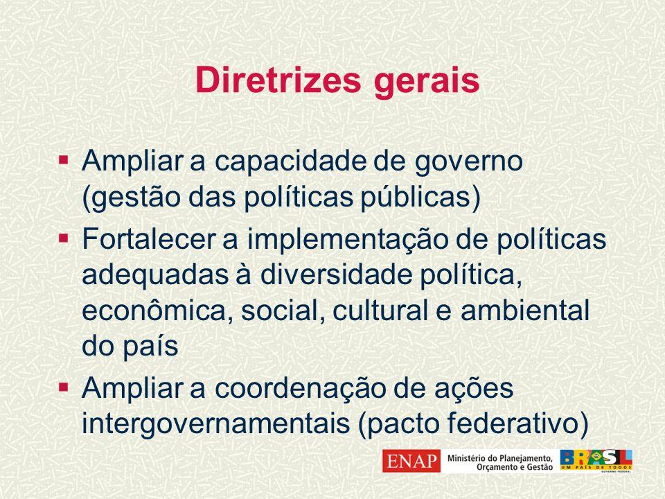 Diretrizes gerais Ampliar a capacidade de governo (gestão das políticas públicas) Fortalecer a implementação de políticas adequadas à diversidade polí