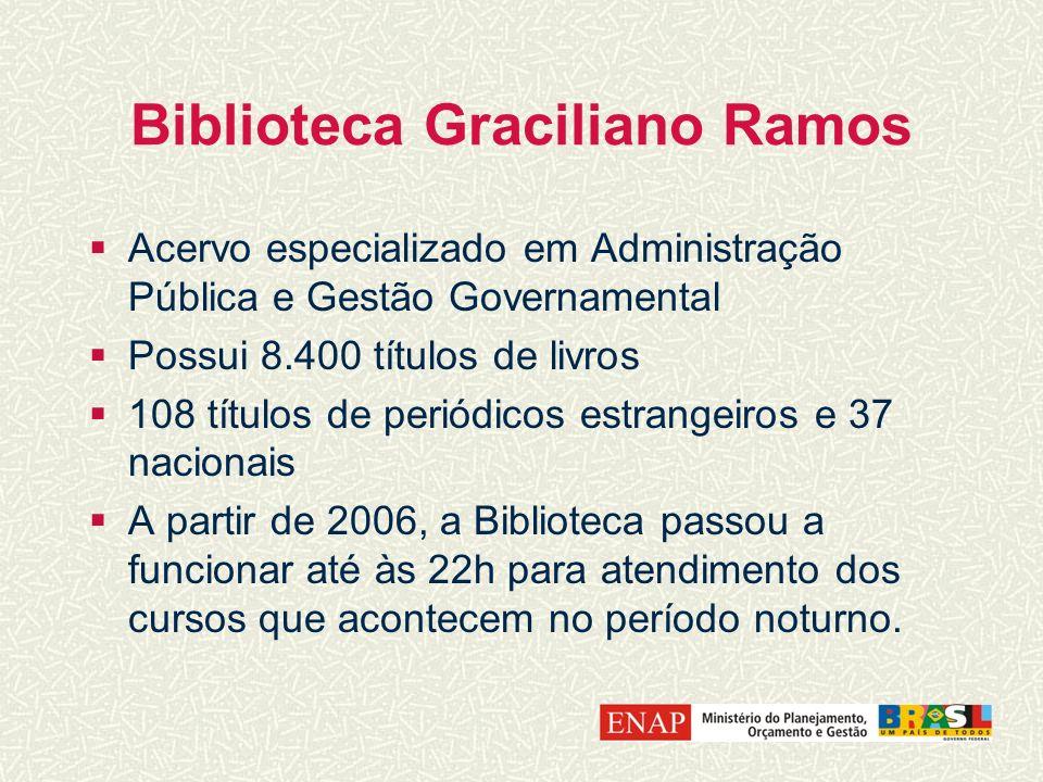 Biblioteca Graciliano Ramos Acervo especializado em Administração Pública e Gestão Governamental Possui 8.400 títulos de livros 108 títulos de periódi