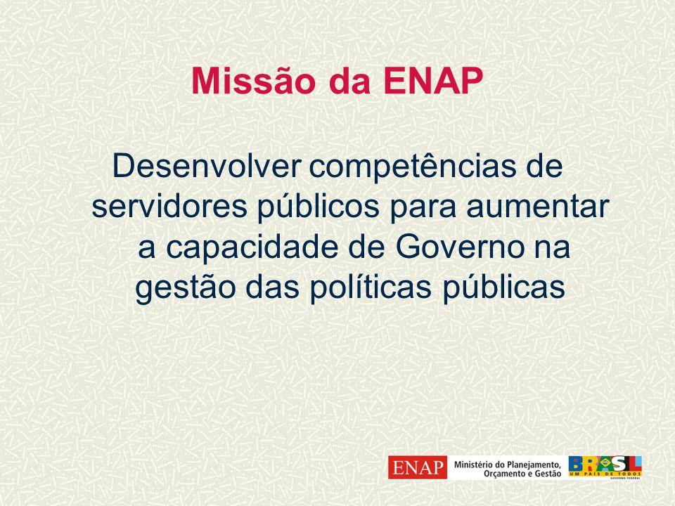 Missão da ENAP Desenvolver competências de servidores públicos para aumentar a capacidade de Governo na gestão das políticas públicas