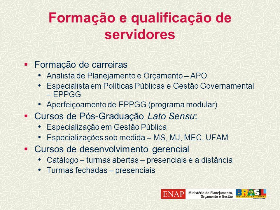Formação e qualificação de servidores Formação de carreiras Analista de Planejamento e Orçamento – APO Especialista em Políticas Públicas e Gestão Gov