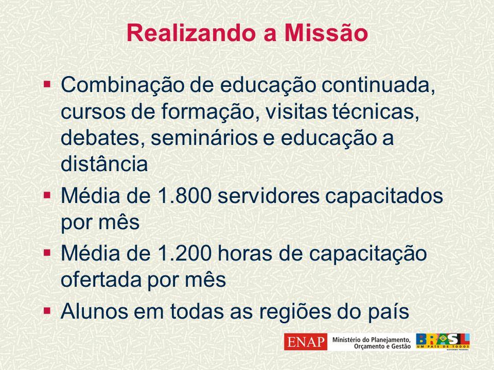 Realizando a Missão Combinação de educação continuada, cursos de formação, visitas técnicas, debates, seminários e educação a distância Média de 1.800