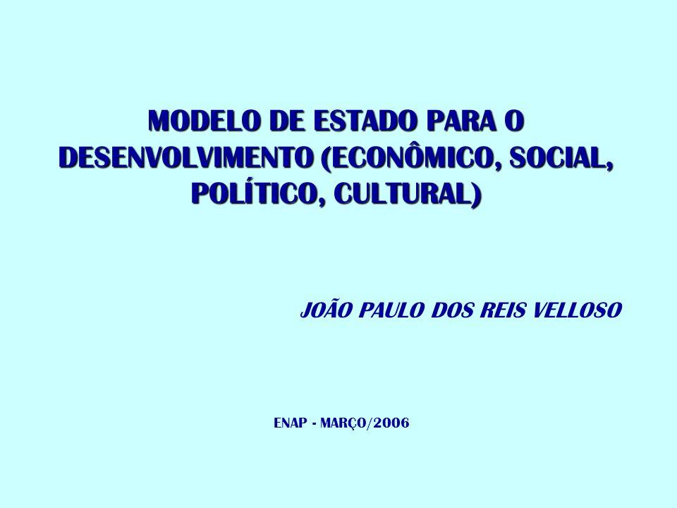 MODELO DE ESTADO PARA O DESENVOLVIMENTO (ECONÔMICO, SOCIAL, POLÍTICO, CULTURAL) JOÃO PAULO DOS REIS VELLOSO ENAP - MARÇO/2006