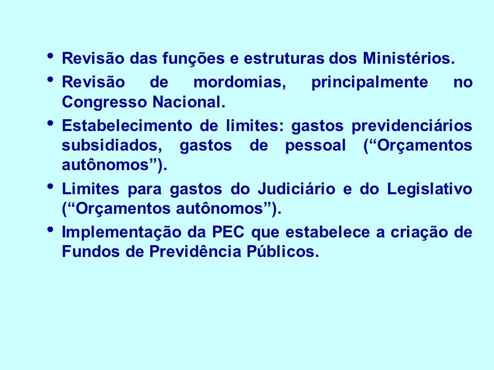 Revisão das funções e estruturas dos Ministérios. Revisão de mordomias, principalmente no Congresso Nacional. Estabelecimento de limites: gastos previ