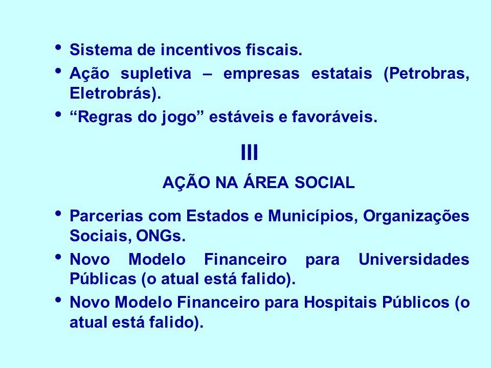 Sistema de incentivos fiscais. Ação supletiva – empresas estatais (Petrobras, Eletrobrás). Regras do jogo estáveis e favoráveis. III AÇÃO NA ÁREA SOCI