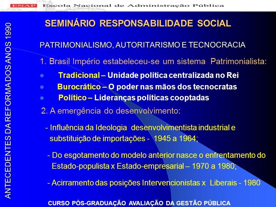 PATRIMONIALISMO, AUTORITARISMO E TECNOCRACIA 1. Brasil Império estabeleceu-se um sistema Patrimonialista: Tradicional – Unidade política centralizada