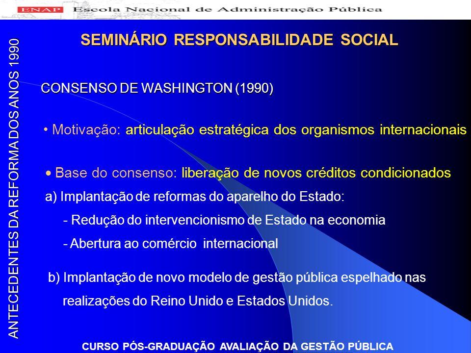 CONSENSO DE WASHINGTON (1990) Motivação: articulação estratégica dos organismos internacionais Base do consenso: liberação de novos créditos condicion