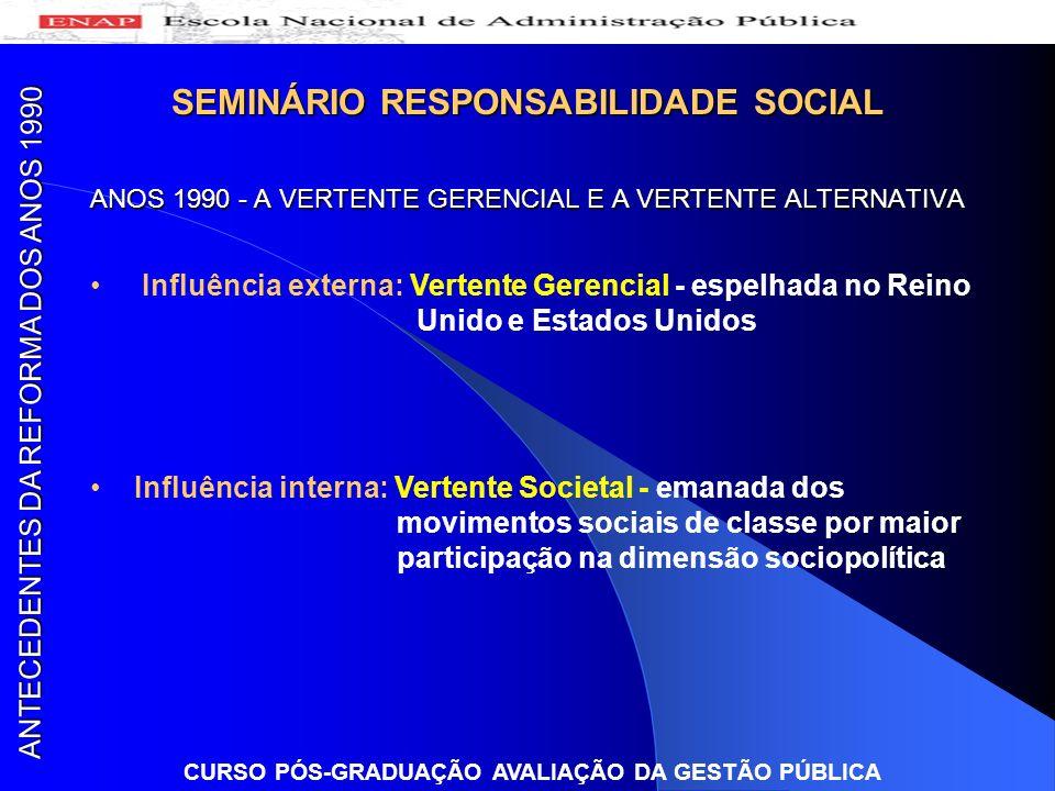 ANOS 1990 - A VERTENTE GERENCIAL E A VERTENTE ALTERNATIVA Influência externa: Vertente Gerencial - espelhada no Reino Unido e Estados Unidos Influênci