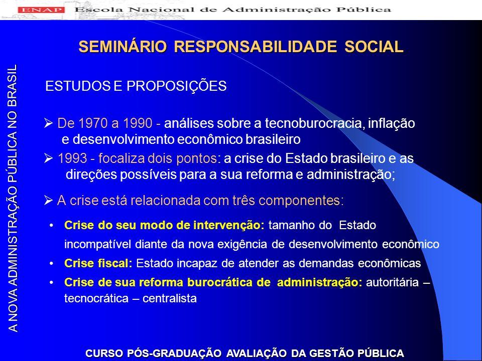De 1970 a 1990 - análises sobre a tecnoburocracia, inflação e desenvolvimento econômico brasileiro 1993 - focaliza dois pontos: a crise do Estado bras