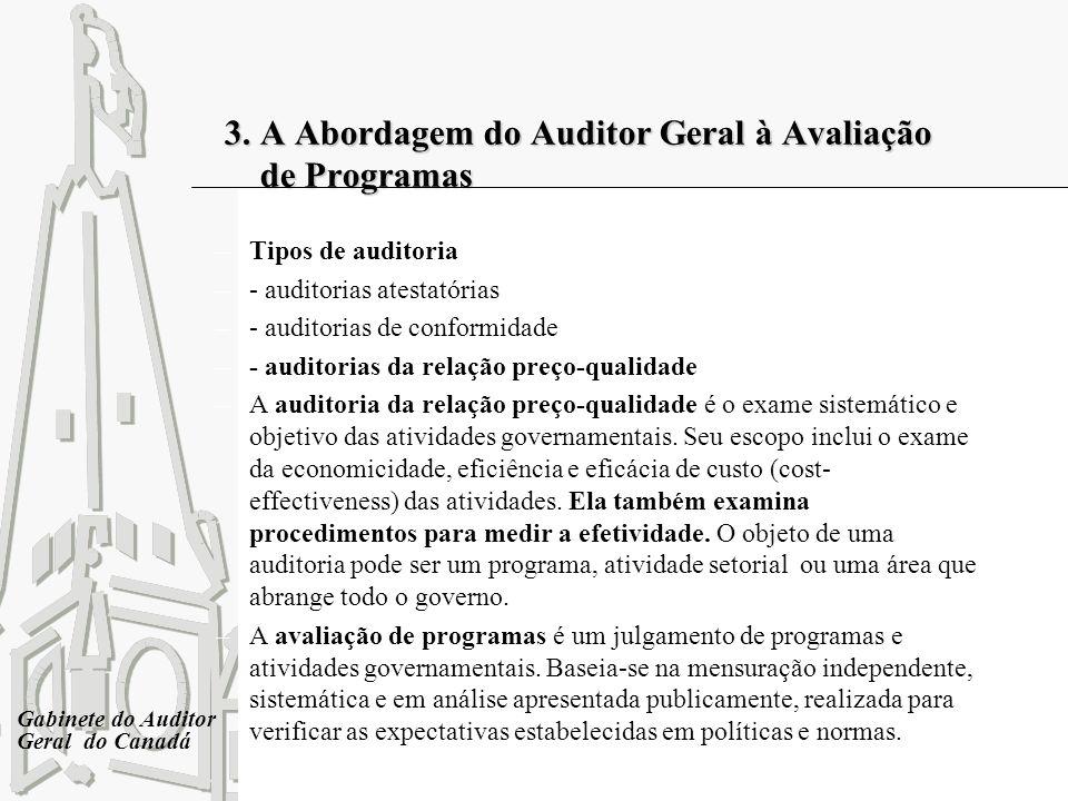 Gabinete do Auditor Geral do Canadá 3. A Abordagem do Auditor Geral à Avaliação de Programas –Tipos de auditoria –- auditorias atestatórias –- auditor