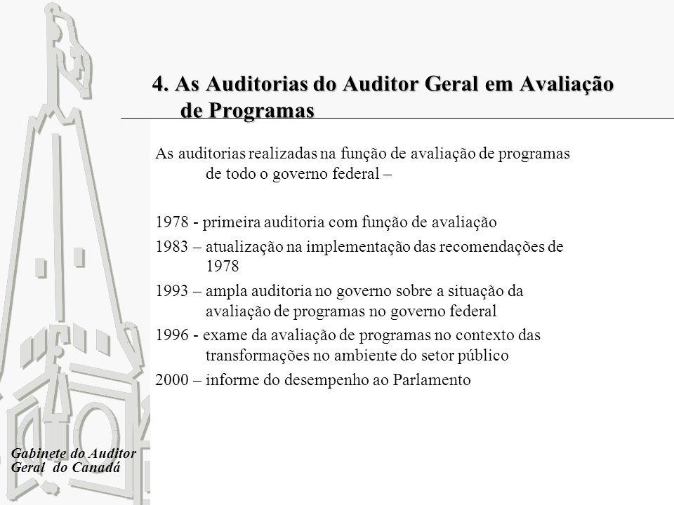 Gabinete do Auditor Geral do Canadá 4. As Auditorias do Auditor Geral em Avaliação de Programas As auditorias realizadas na função de avaliação de pro
