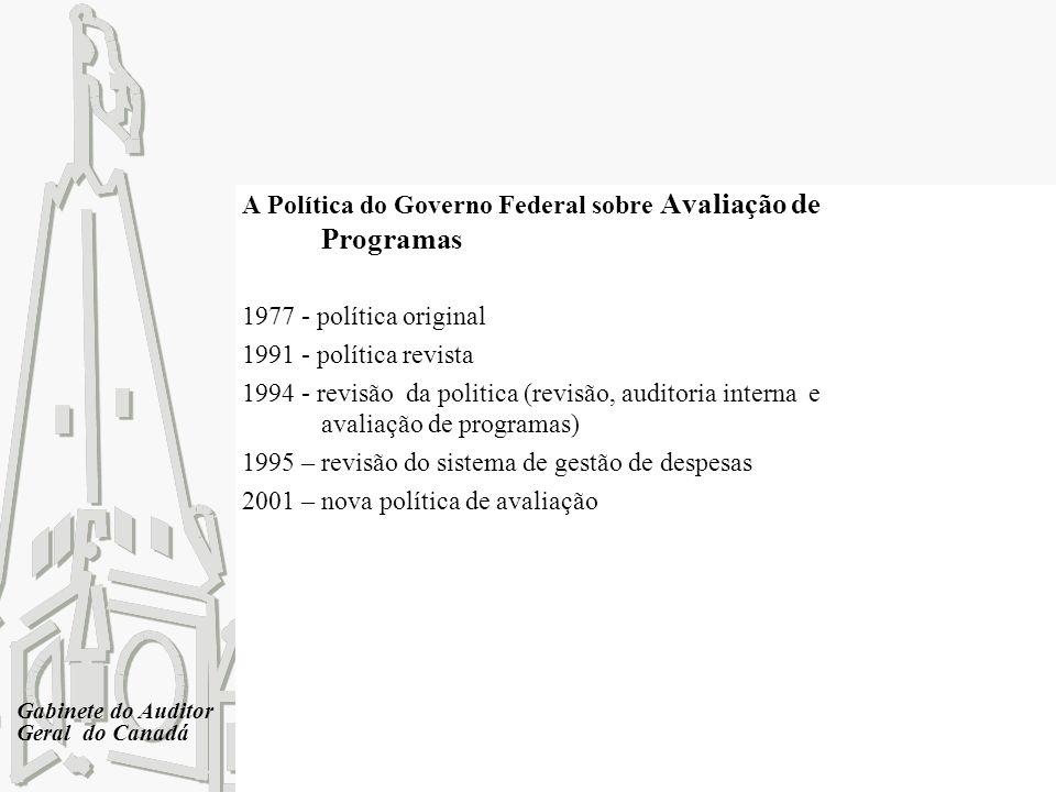 Gabinete do Auditor Geral do Canadá A Política do Governo Federal sobre Avaliação de Programas 1977 - política original 1991 - política revista 1994 -
