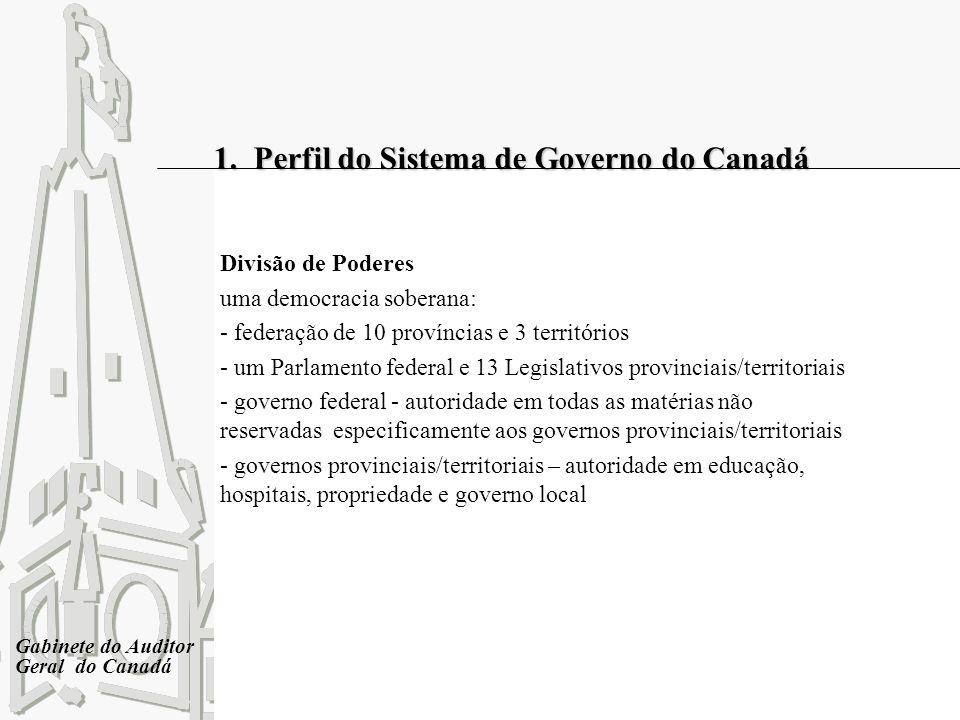 Gabinete do Auditor Geral do Canadá 1. Perfil do Sistema de Governo do Canadá Divisão de Poderes uma democracia soberana: - federação de 10 províncias