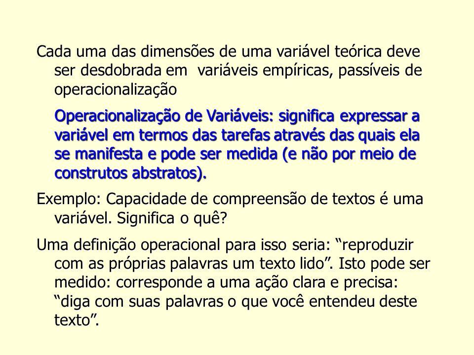 Cada uma das dimensões de uma variável teórica deve ser desdobrada em variáveis empíricas, passíveis de operacionalização Operacionalização de Variáve