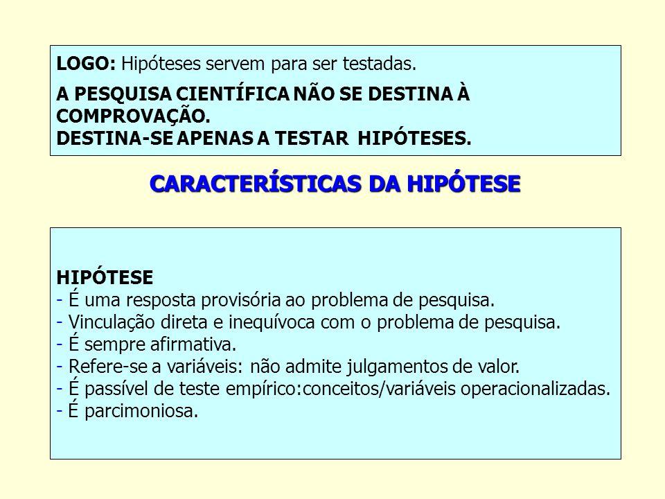 LOGO: Hipóteses servem para ser testadas. A PESQUISA CIENTÍFICA NÃO SE DESTINA À COMPROVAÇÃO. DESTINA-SE APENAS A TESTAR HIPÓTESES. CARACTERÍSTICAS DA