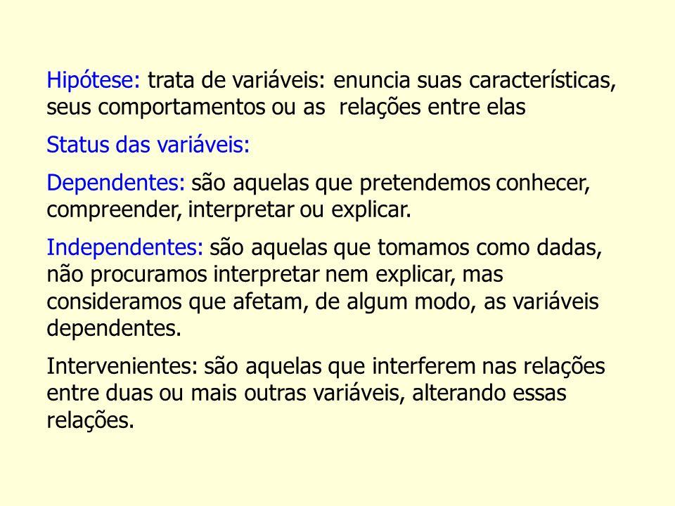 Hipótese: trata de variáveis: enuncia suas características, seus comportamentos ou as relações entre elas Status das variáveis: Dependentes: são aquel