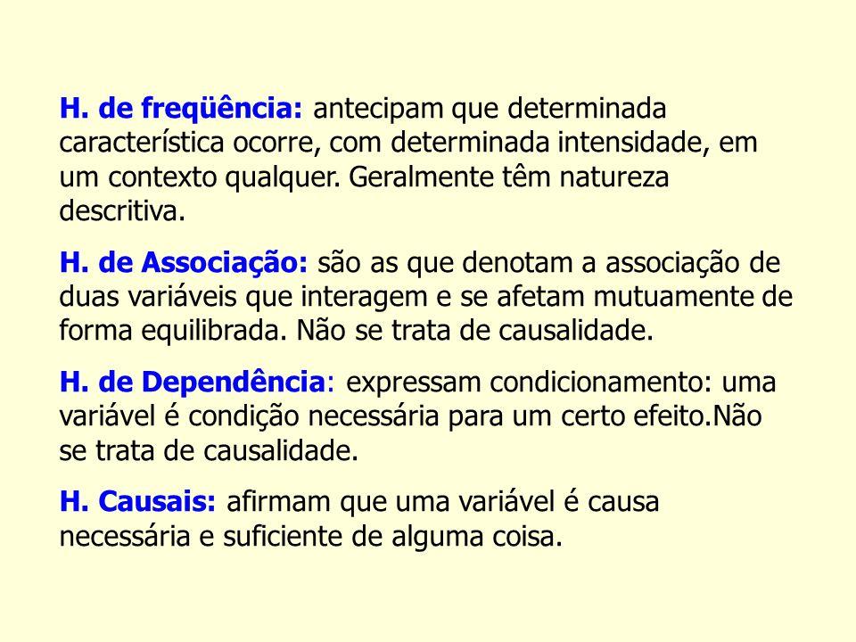 H. de freqüência: antecipam que determinada característica ocorre, com determinada intensidade, em um contexto qualquer. Geralmente têm natureza descr