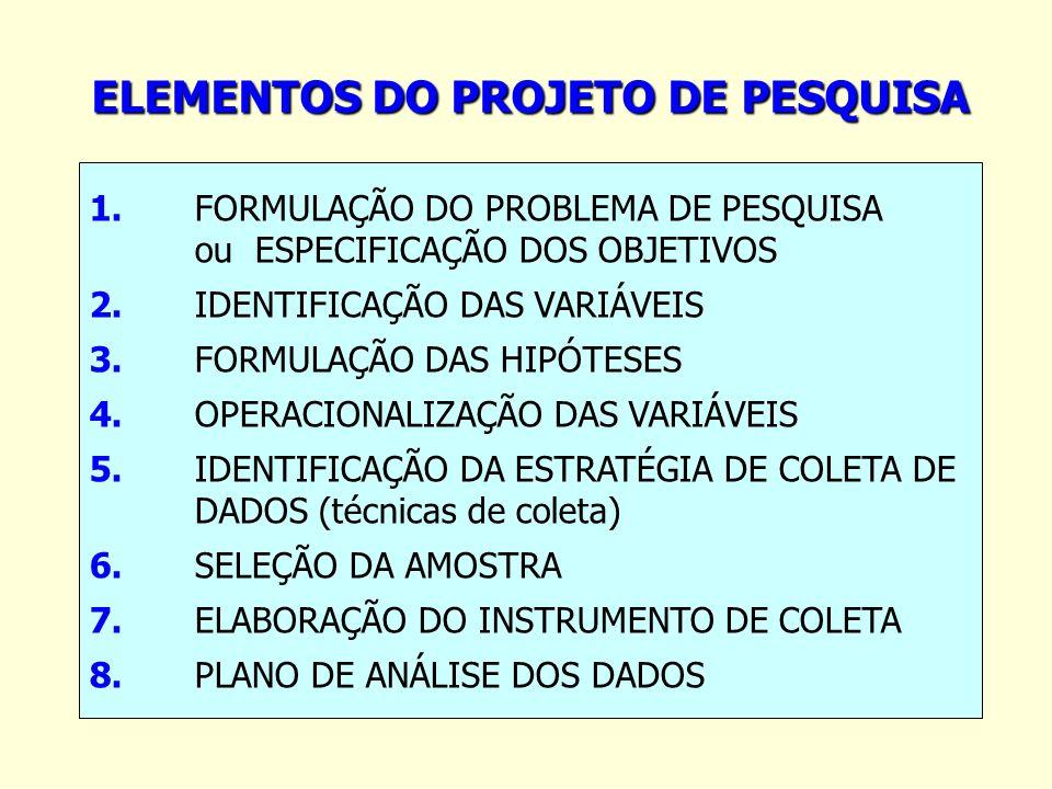ELEMENTOS DO PROJETO DE PESQUISA 1. FORMULAÇÃO DO PROBLEMA DE PESQUISA ou ESPECIFICAÇÃO DOS OBJETIVOS 2. IDENTIFICAÇÃO DAS VARIÁVEIS 3. FORMULAÇÃO DAS