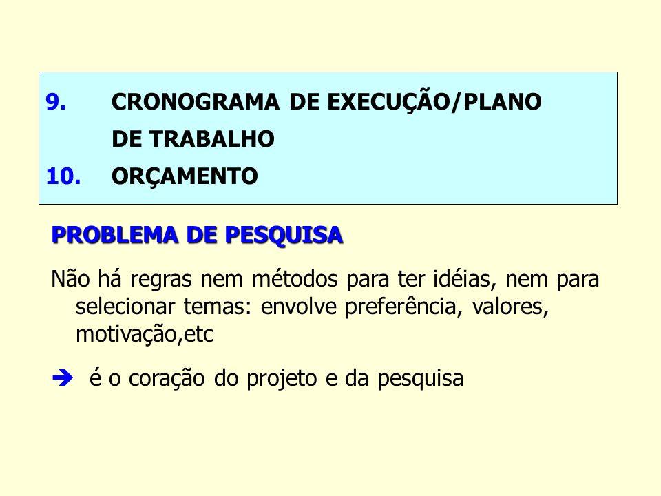 9.CRONOGRAMA DE EXECUÇÃO/PLANO DE TRABALHO 10. ORÇAMENTO PROBLEMA DE PESQUISA Não há regras nem métodos para ter idéias, nem para selecionar temas: en