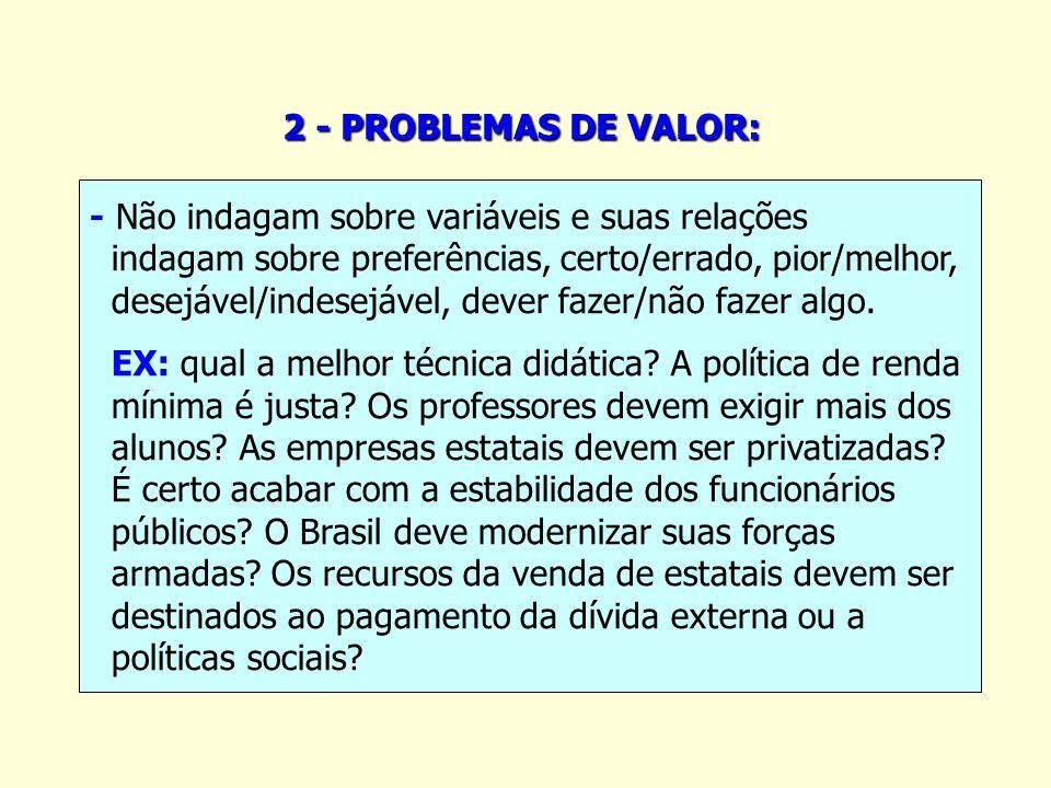 2 - PROBLEMAS DE VALOR: - Não indagam sobre variáveis e suas relações indagam sobre preferências, certo/errado, pior/melhor, desejável/indesejável, de
