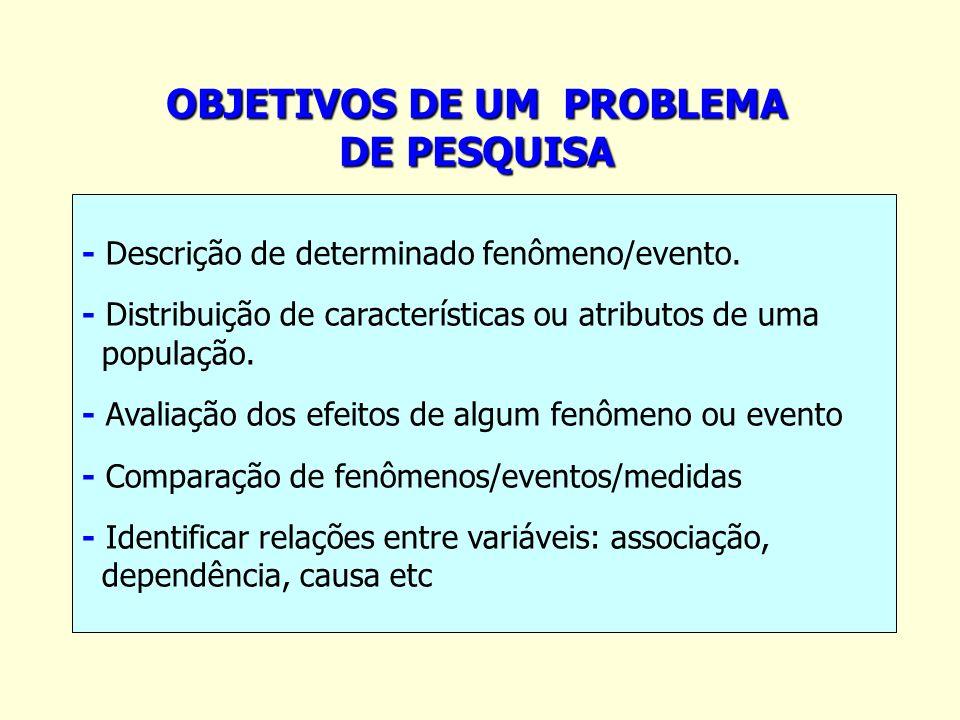 OBJETIVOS DE UM PROBLEMA DE PESQUISA - Descrição de determinado fenômeno/evento. - Distribuição de características ou atributos de uma população. - Av