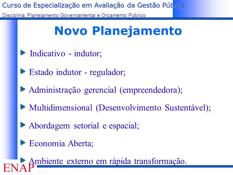 Curso de Especialização em Avaliação da Gestão Pública Disciplina: Planejamento Governamental e Orçamento Público Novo Planejamento Indicativo - indutor; Estado indutor - regulador; Administração gerencial (empreendedora); Multidimensional (Desenvolvimento Sustentável); Abordagem setorial e espacial; Economia Aberta; Ambiente externo em rápida transformação.