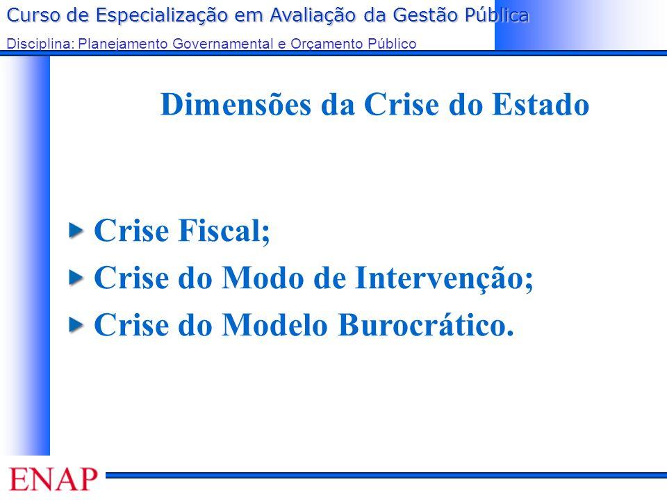 Curso de Especialização em Avaliação da Gestão Pública Disciplina: Planejamento Governamental e Orçamento Público Dimensões da Crise do Estado Crise Fiscal; Crise do Modo de Intervenção; Crise do Modelo Burocrático.