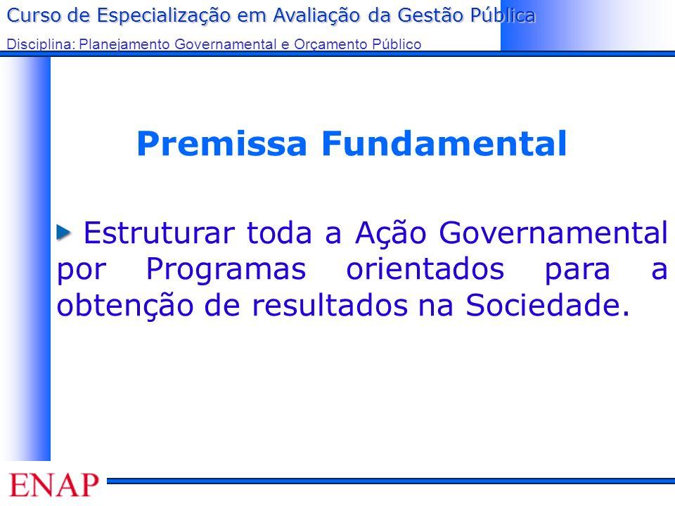 Curso de Especialização em Avaliação da Gestão Pública Disciplina: Planejamento Governamental e Orçamento Público Premissa Fundamental Estruturar toda a Ação Governamental por Programas orientados para a obtenção de resultados na Sociedade.