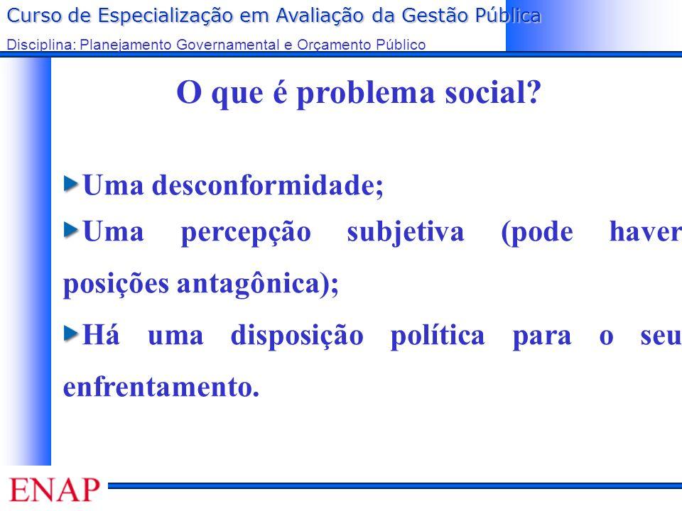 Curso de Especialização em Avaliação da Gestão Pública Disciplina: Planejamento Governamental e Orçamento Público O que é problema social.