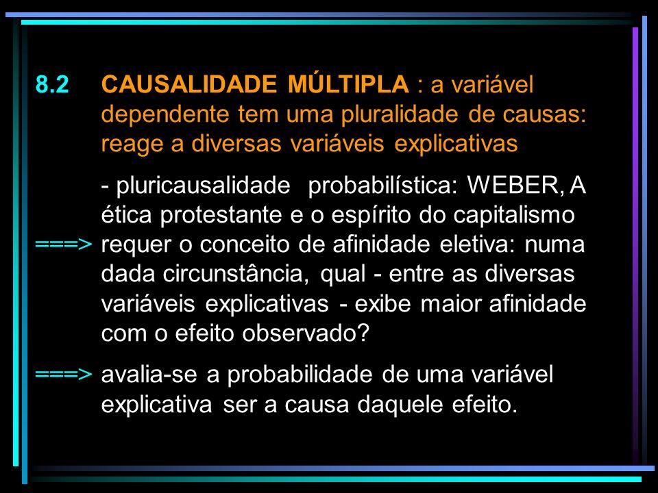 - pluricausalidade probabilística: WEBER, A ética protestante e o espírito do capitalismo ===> requer o conceito de afinidade eletiva: numa dada circu