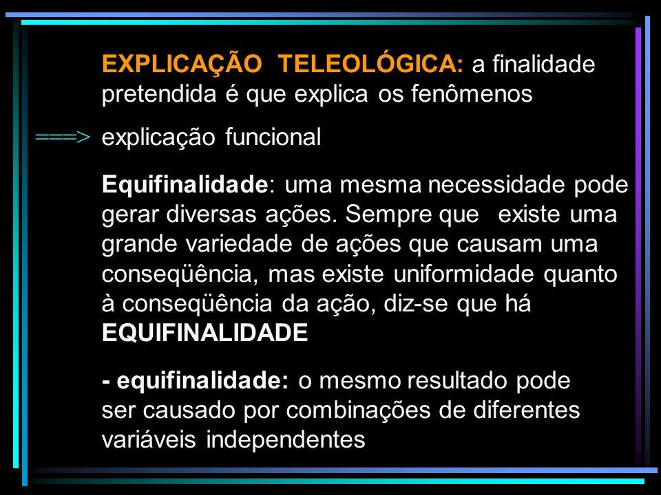 EXPLICAÇÃO TELEOLÓGICA: a finalidade pretendida é que explica os fenômenos ===> explicação funcional Equifinalidade: uma mesma necessidade pode gerar