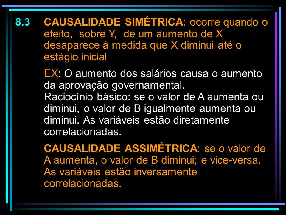 8.3 CAUSALIDADE SIMÉTRICA: ocorre quando o efeito, sobre Y, de um aumento de X desaparece à medida que X diminui até o estágio inicial EX: O aumento d