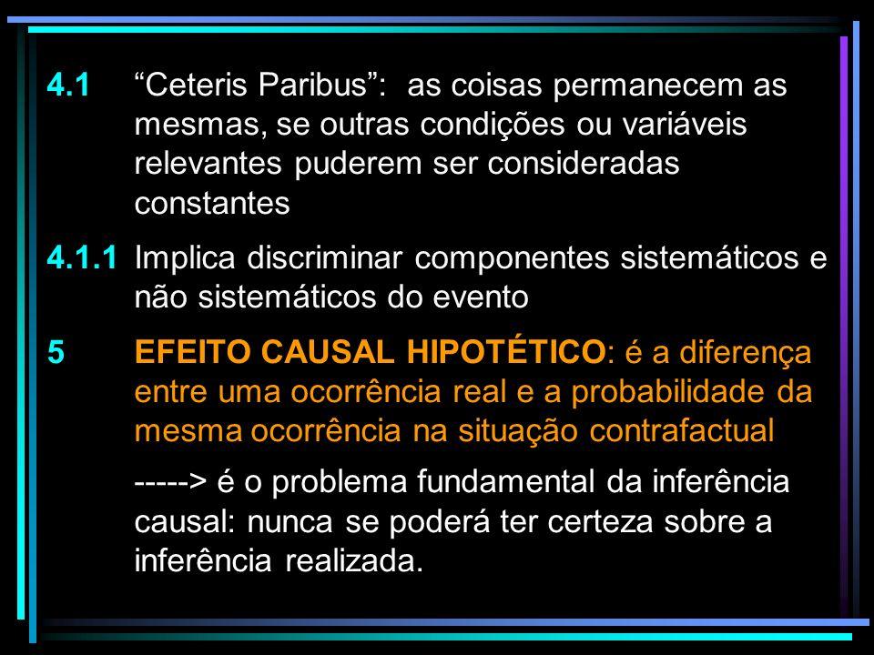 4.1 Ceteris Paribus: as coisas permanecem as mesmas, se outras condições ou variáveis relevantes puderem ser consideradas constantes 4.1.1 Implica dis
